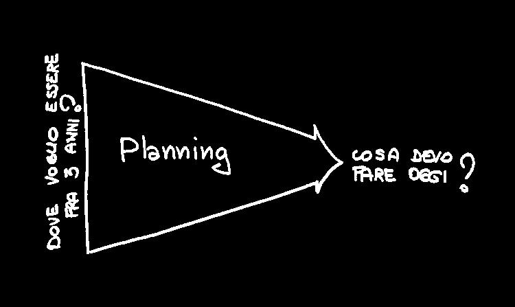 planning-dove-voglio-essere-tra-3-anni